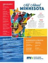 Student Guide: All About Minnesota Cover